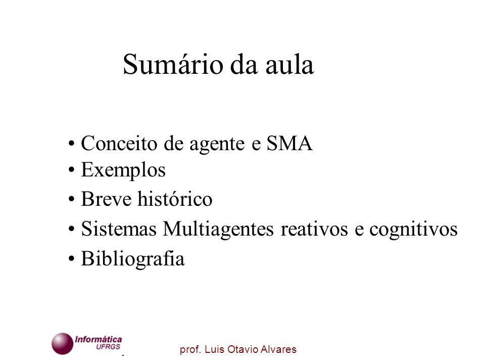 prof. Luis Otavio Alvares Sumário da aula Conceito de agente e SMA Exemplos Breve histórico Sistemas Multiagentes reativos e cognitivos Bibliografia