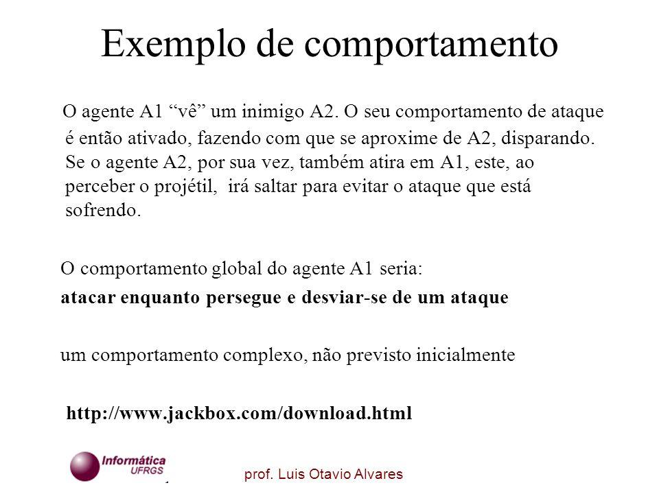 prof. Luis Otavio Alvares Exemplo de comportamento O agente A1 vê um inimigo A2. O seu comportamento de ataque é então ativado, fazendo com que se apr