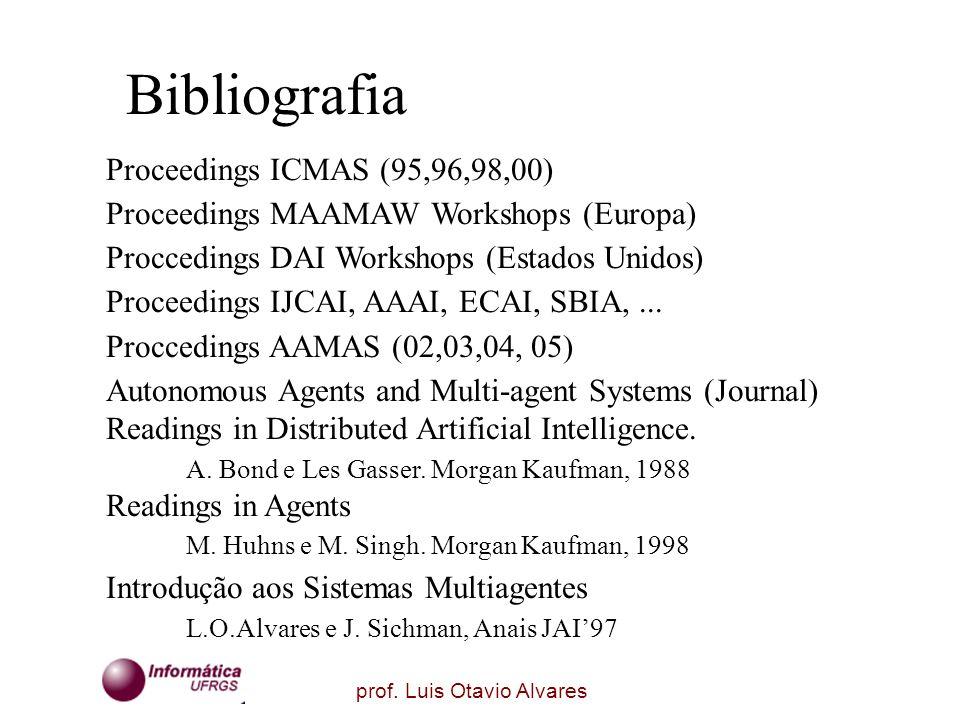 prof. Luis Otavio Alvares Bibliografia Proceedings ICMAS (95,96,98,00) Proceedings MAAMAW Workshops (Europa) Proccedings DAI Workshops (Estados Unidos