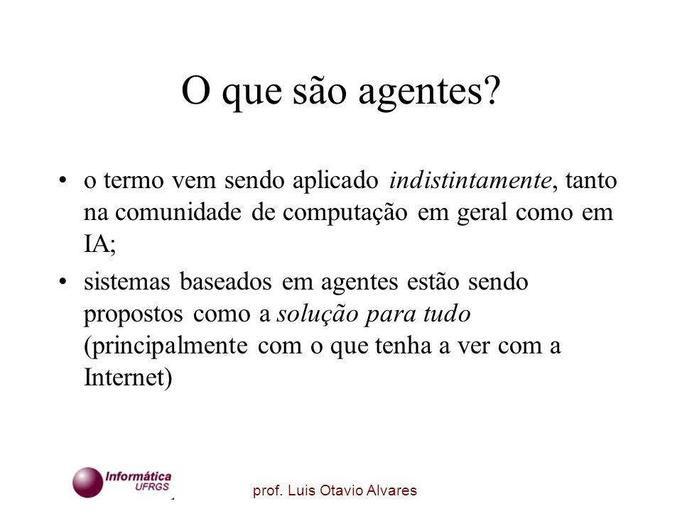 prof. Luis Otavio Alvares O que são agentes? o termo vem sendo aplicado indistintamente, tanto na comunidade de computação em geral como em IA; sistem
