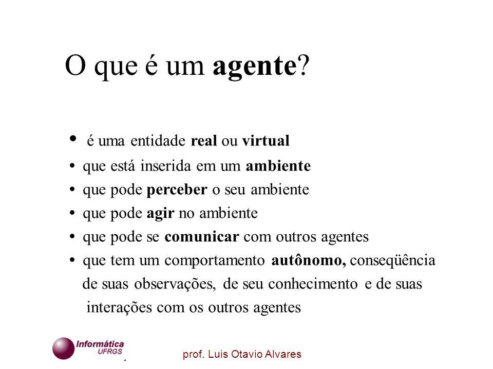 prof. Luis Otavio Alvares O que é um agente? é uma entidade real ou virtual que está inserida em um ambiente que pode perceber o seu ambiente que pode