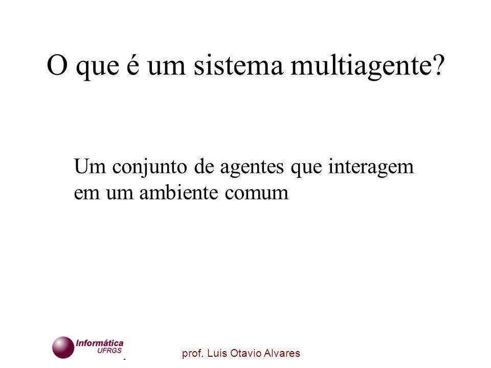 prof. Luis Otavio Alvares O que é um sistema multiagente? Um conjunto de agentes que interagem em um ambiente comum