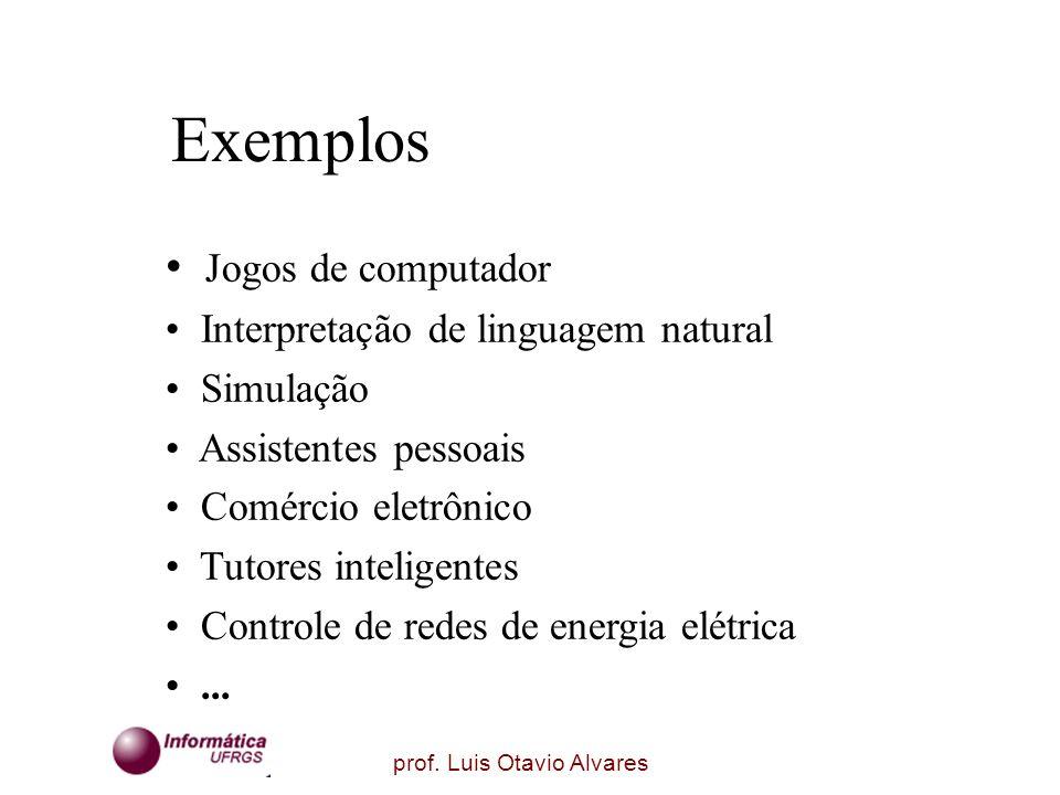 prof. Luis Otavio Alvares Exemplos Jogos de computador Interpretação de linguagem natural Simulação Assistentes pessoais Comércio eletrônico Tutores i