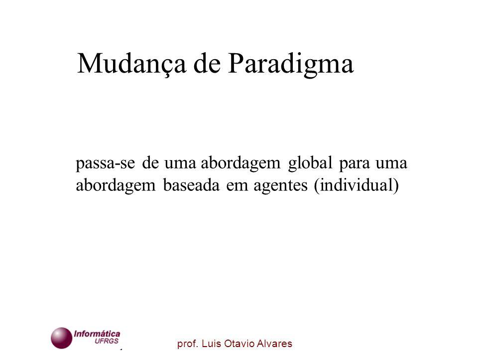 prof. Luis Otavio Alvares Mudança de Paradigma passa-se de uma abordagem global para uma abordagem baseada em agentes (individual)