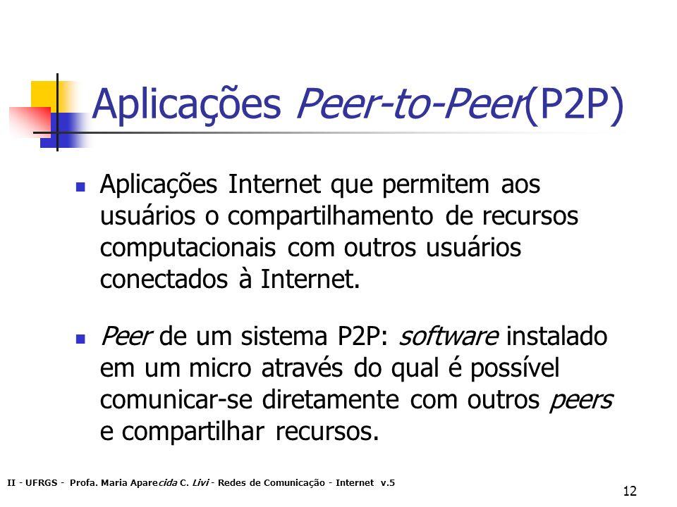 II - UFRGS - Profa. Maria Aparecida C. Livi - Redes de Comunicação - Internet v.5 12 Aplicações Peer-to-Peer(P2P) Aplicações Internet que permitem aos