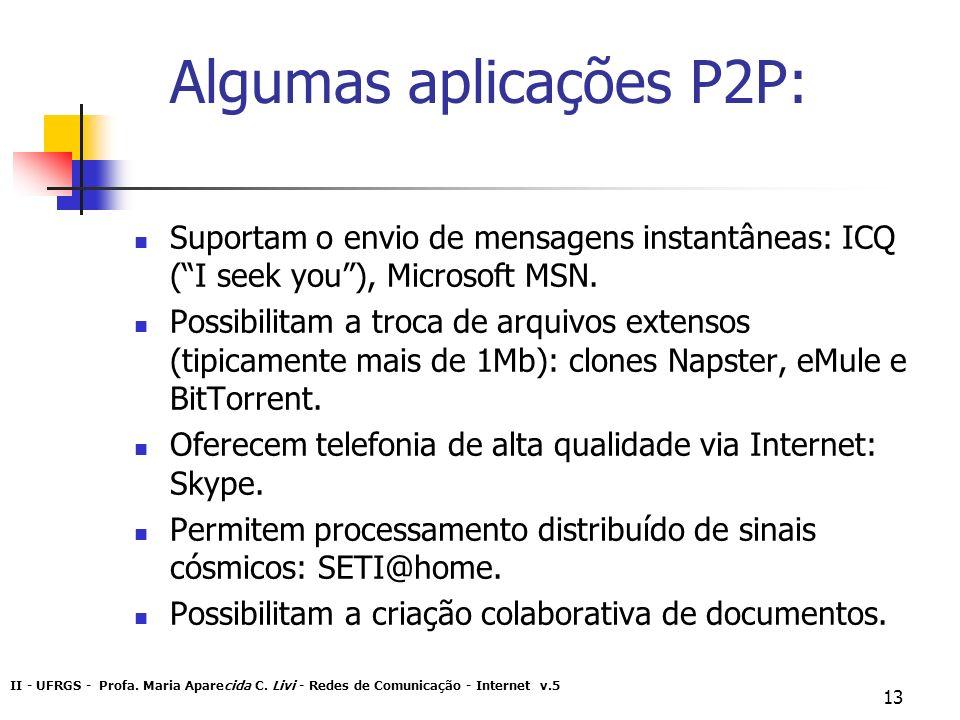 II - UFRGS - Profa. Maria Aparecida C. Livi - Redes de Comunicação - Internet v.5 13 Algumas aplicações P2P: Suportam o envio de mensagens instantânea