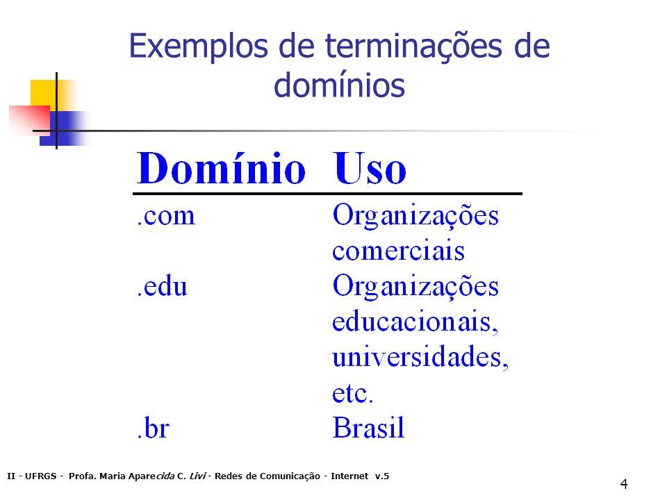 II - UFRGS - Profa. Maria Aparecida C. Livi - Redes de Comunicação - Internet v.5 4 Exemplos de terminações de domínios