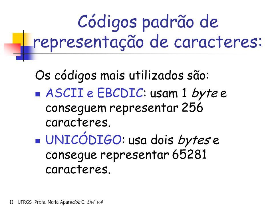 II - UFRGS- Profa. Maria Aparecida C. Livi v.4 Códigos Padrão de Representação de Caracteres: