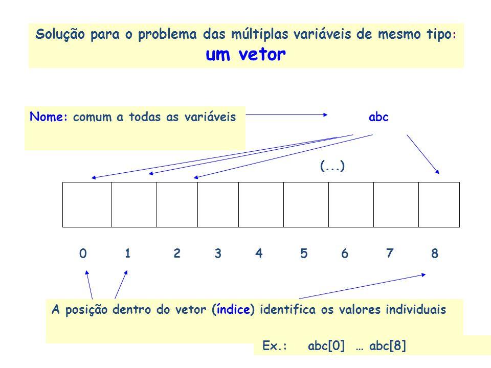 abc 012345678 (...) Solução para o problema das múltiplas variáveis de mesmo tipo : um vetor Nome: comum a todas as variáveis A posição dentro do vetor (índice) identifica os valores individuais Ex.: abc[0] … abc[8]