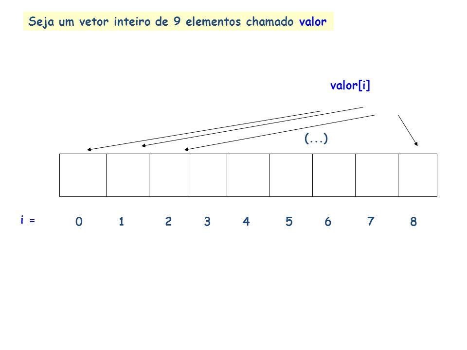 Vetores: variáveis compostas homogêneas Um só tipo; Um só nome; Múltiplas posições de memória identificadas por índices.