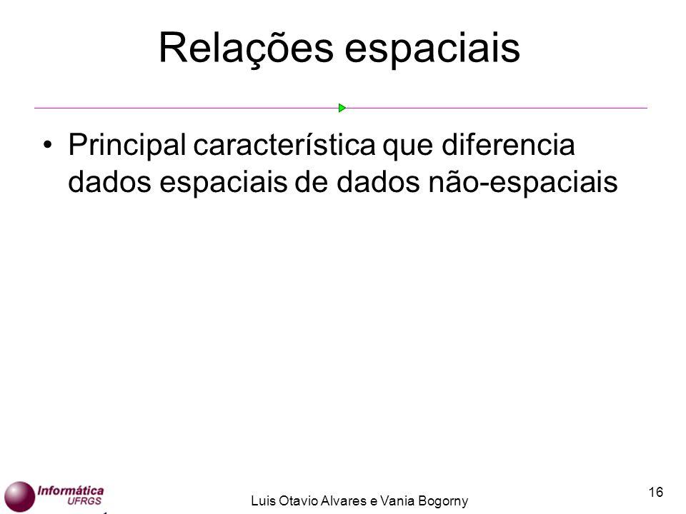 Luis Otavio Alvares e Vania Bogorny 16 Relações espaciais Principal característica que diferencia dados espaciais de dados não-espaciais