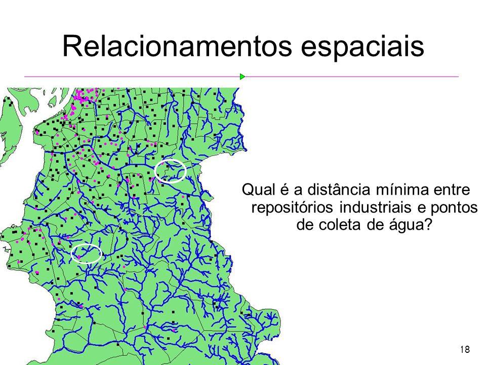 Luis Otavio Alvares e Vania Bogorny 18 Relacionamentos espaciais Qual é a distância mínima entre repositórios industriais e pontos de coleta de água?