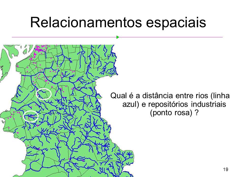 Luis Otavio Alvares e Vania Bogorny 19 Relacionamentos espaciais Qual é a distância entre rios (linha azul) e repositórios industriais (ponto rosa) ?
