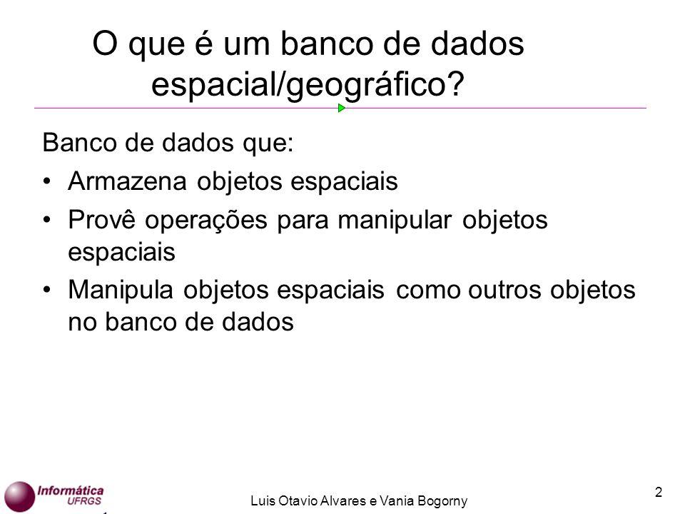 Luis Otavio Alvares e Vania Bogorny 2 O que é um banco de dados espacial/geográfico.