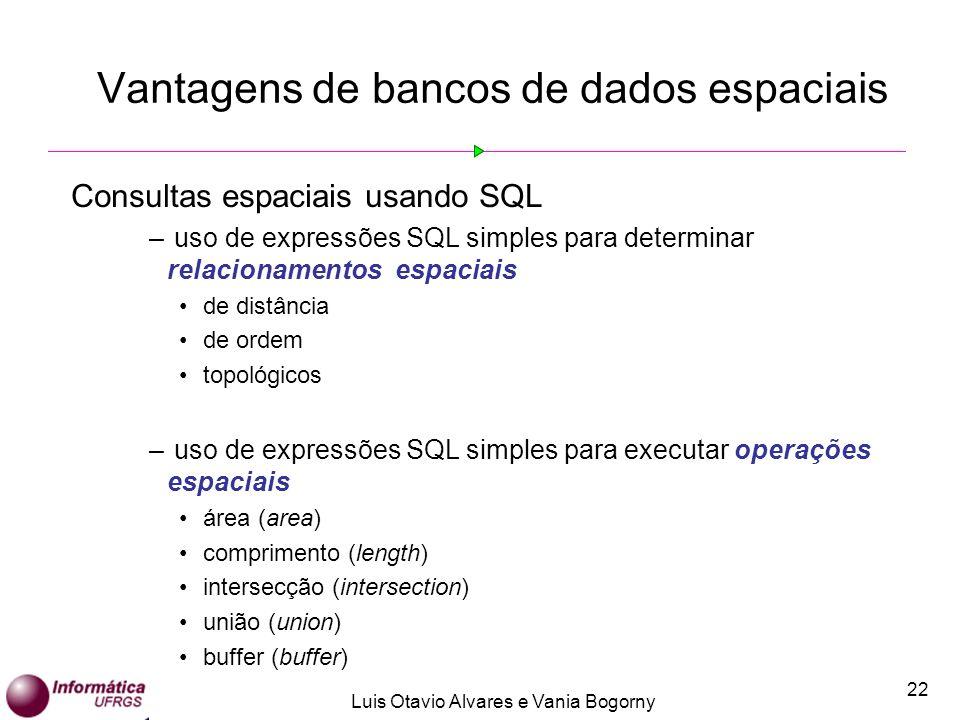 Luis Otavio Alvares e Vania Bogorny 22 Vantagens de bancos de dados espaciais Consultas espaciais usando SQL – uso de expressões SQL simples para determinar relacionamentos espaciais de distância de ordem topológicos – uso de expressões SQL simples para executar operações espaciais área (area) comprimento (length) intersecção (intersection) união (union) buffer (buffer)
