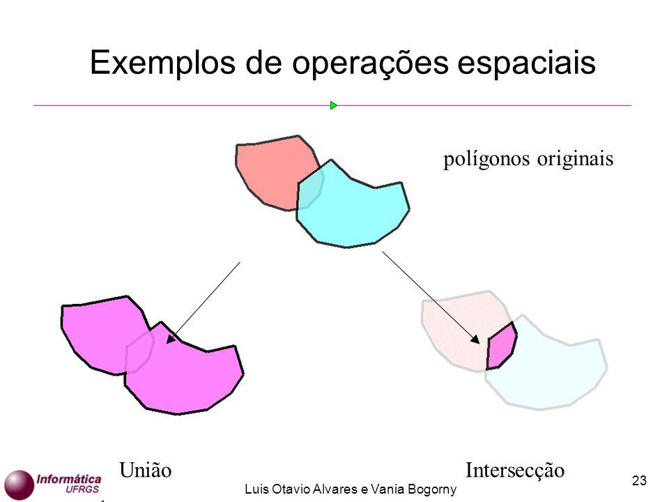 Luis Otavio Alvares e Vania Bogorny 23 polígonos originais UniãoIntersecção Exemplos de operações espaciais