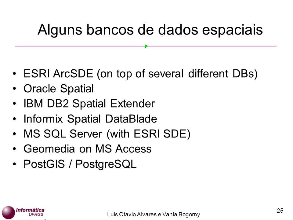Luis Otavio Alvares e Vania Bogorny 25 Alguns bancos de dados espaciais ESRI ArcSDE (on top of several different DBs) Oracle Spatial IBM DB2 Spatial Extender Informix Spatial DataBlade MS SQL Server (with ESRI SDE) Geomedia on MS Access PostGIS / PostgreSQL