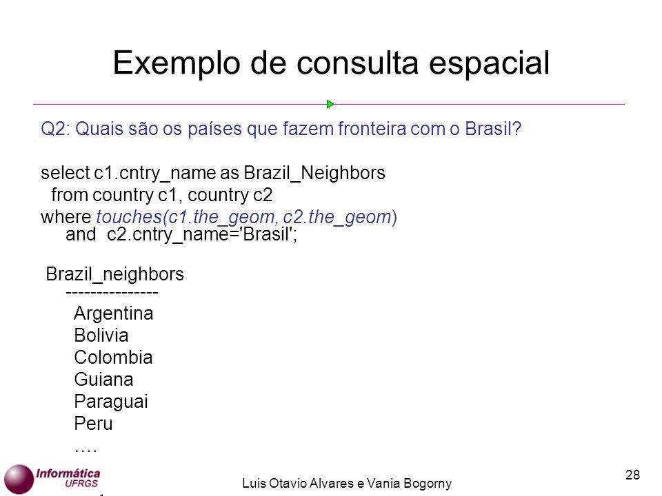 Luis Otavio Alvares e Vania Bogorny 28 Exemplo de consulta espacial Q2: Quais são os países que fazem fronteira com o Brasil.