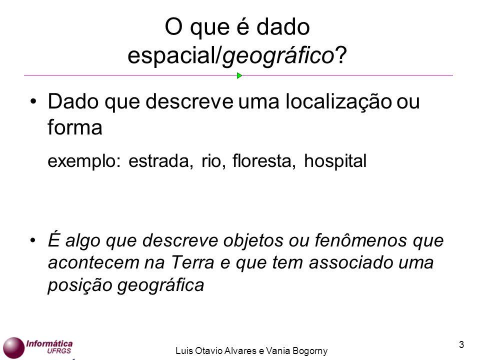 Luis Otavio Alvares e Vania Bogorny 4 Três características principais descrevem um objeto geográfico: Atributos não espaciais (o que): descrevem qualitativa ou quantitativamente uma entidade geográfica.