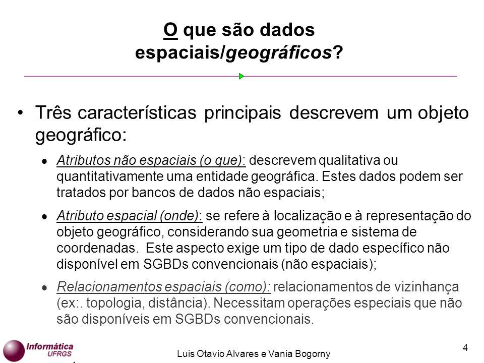 Luis Otavio Alvares e Vania Bogorny 5 Como dados espaciais são representados.