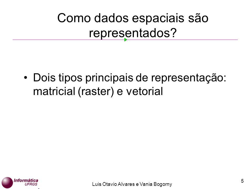 Luis Otavio Alvares e Vania Bogorny Representação matricial (raster ou tesselação) 6 é caracterizada por uma matriz de células de tamanhos normalmente regulares, cada célula está associada a um conjunto de valores representando as características da região.