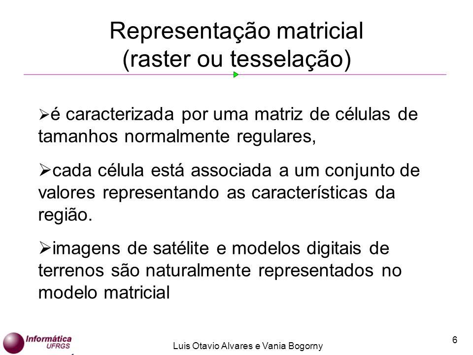 Luis Otavio Alvares e Vania Bogorny 27 Exemplo de consulta espacial Q1: Quais são os países pelos quais passa cada rio da tabela Rivers.