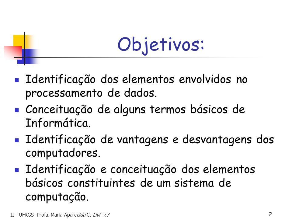 II - UFRGS- Profa. Maria Aparecida C. Livi v.3 2 Objetivos: Identificação dos elementos envolvidos no processamento de dados. Conceituação de alguns t