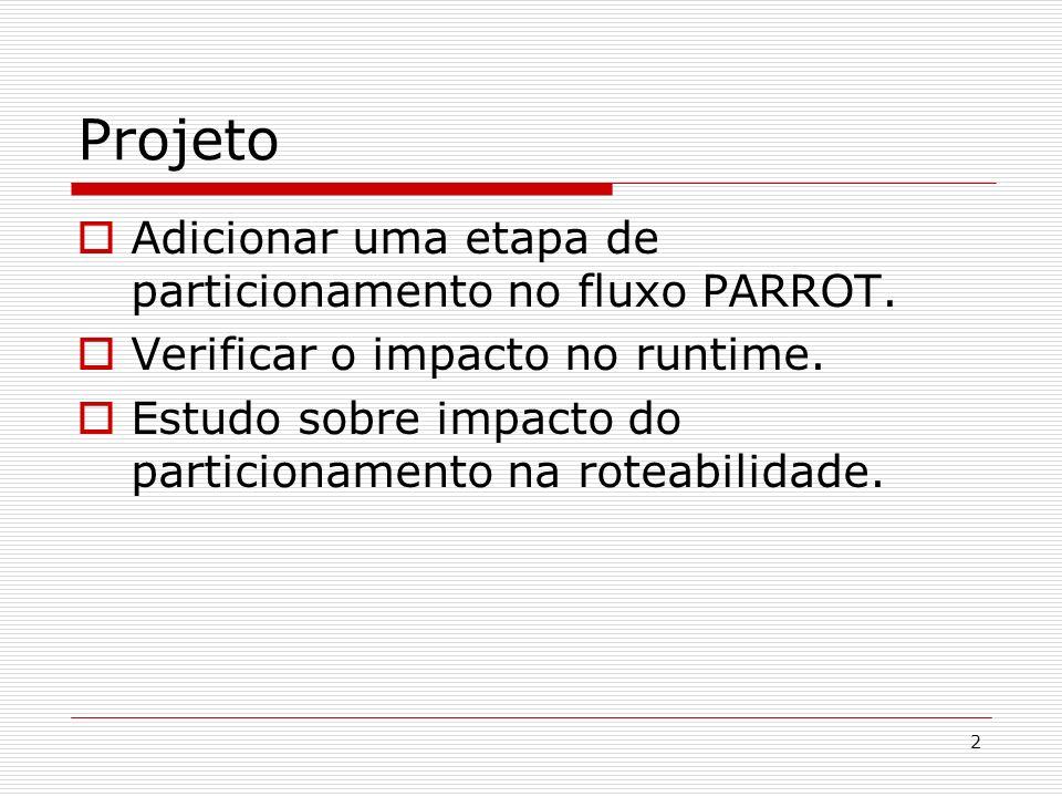 2 Projeto Adicionar uma etapa de particionamento no fluxo PARROT. Verificar o impacto no runtime. Estudo sobre impacto do particionamento na roteabili