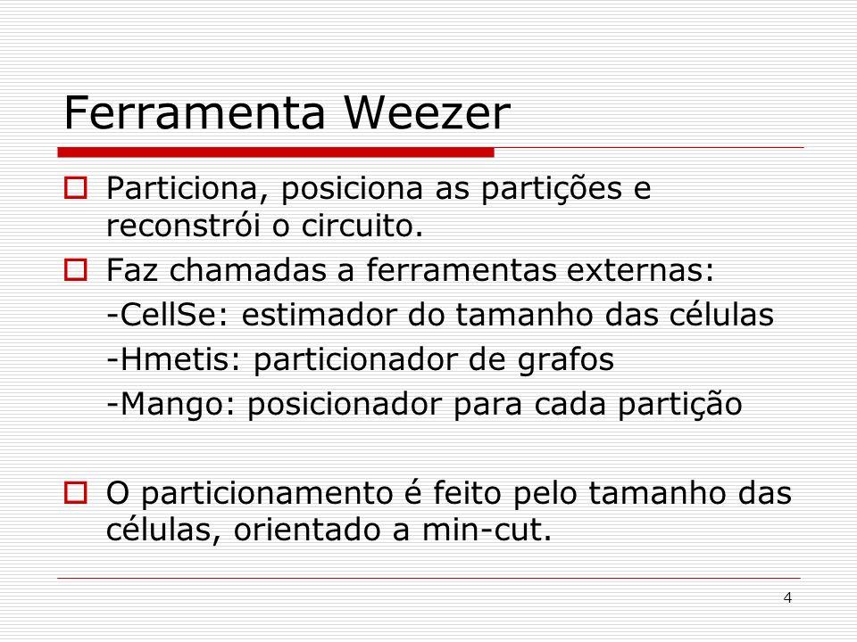 4 Ferramenta Weezer Particiona, posiciona as partições e reconstrói o circuito. Faz chamadas a ferramentas externas: -CellSe: estimador do tamanho das