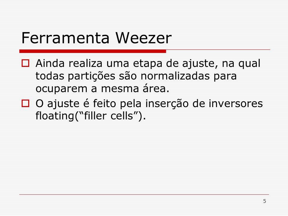 5 Ferramenta Weezer Ainda realiza uma etapa de ajuste, na qual todas partições são normalizadas para ocuparem a mesma área. O ajuste é feito pela inse