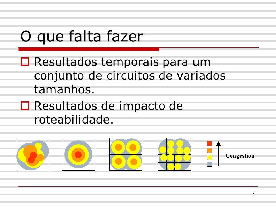 7 O que falta fazer Resultados temporais para um conjunto de circuitos de variados tamanhos. Resultados de impacto de roteabilidade. Congestion