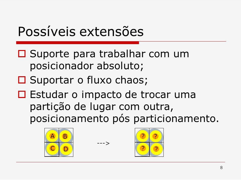 8 Possíveis extensões Suporte para trabalhar com um posicionador absoluto; Suportar o fluxo chaos; Estudar o impacto de trocar uma partição de lugar c