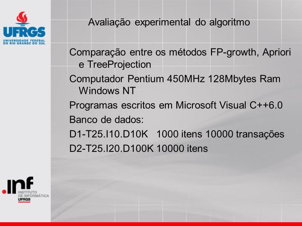 Avaliação experimental do algoritmo Comparação entre os métodos FP-growth, Apriori e TreeProjection Computador Pentium 450MHz 128Mbytes Ram Windows NT