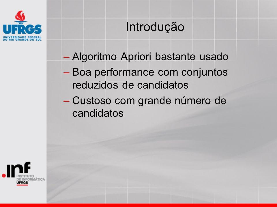Introdução –Algoritmo Apriori bastante usado –Boa performance com conjuntos reduzidos de candidatos –Custoso com grande número de candidatos