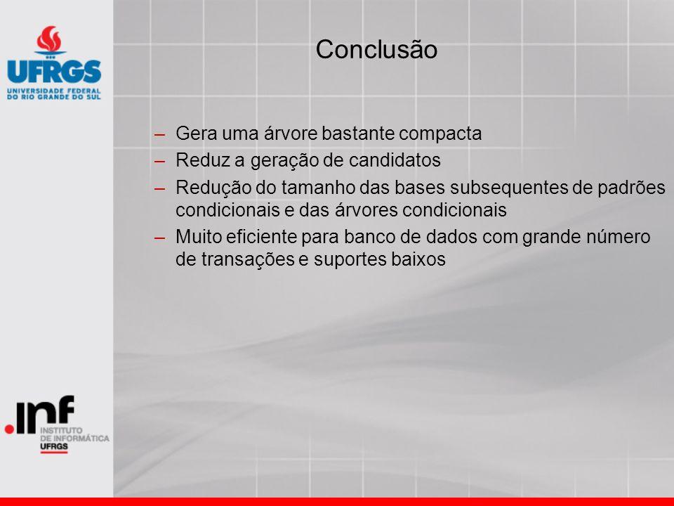 Conclusão –Gera uma árvore bastante compacta –Reduz a geração de candidatos –Redução do tamanho das bases subsequentes de padrões condicionais e das á