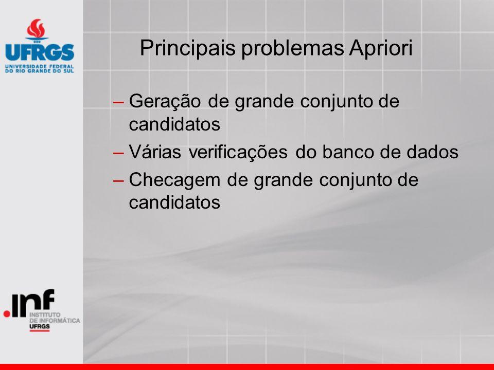 Principais problemas Apriori –Geração de grande conjunto de candidatos –Várias verificações do banco de dados –Checagem de grande conjunto de candidat