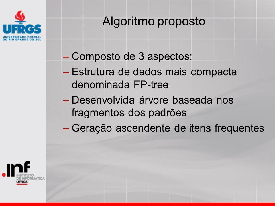Algoritmo proposto –Composto de 3 aspectos: –Estrutura de dados mais compacta denominada FP-tree –Desenvolvida árvore baseada nos fragmentos dos padrõ