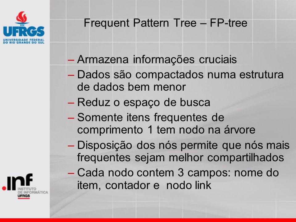 Frequent Pattern Tree – FP-tree –Armazena informações cruciais –Dados são compactados numa estrutura de dados bem menor –Reduz o espaço de busca –Some