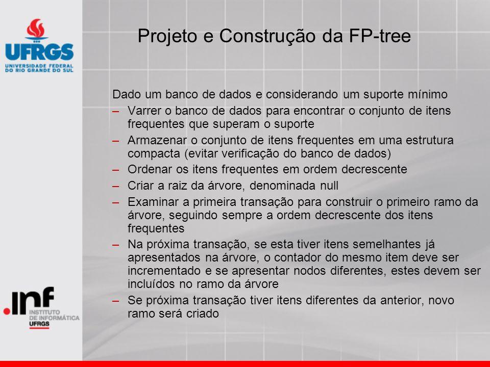 Projeto e Construção da FP-tree Dado um banco de dados e considerando um suporte mínimo –Varrer o banco de dados para encontrar o conjunto de itens fr