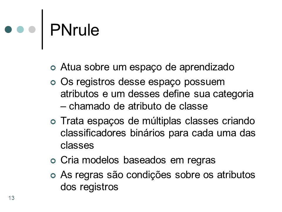 13 PNrule Atua sobre um espaço de aprendizado Os registros desse espaço possuem atributos e um desses define sua categoria – chamado de atributo de cl
