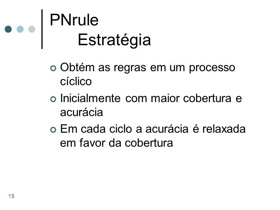 15 PNrule Estratégia Obtém as regras em um processo cíclico Inicialmente com maior cobertura e acurácia Em cada ciclo a acurácia é relaxada em favor d