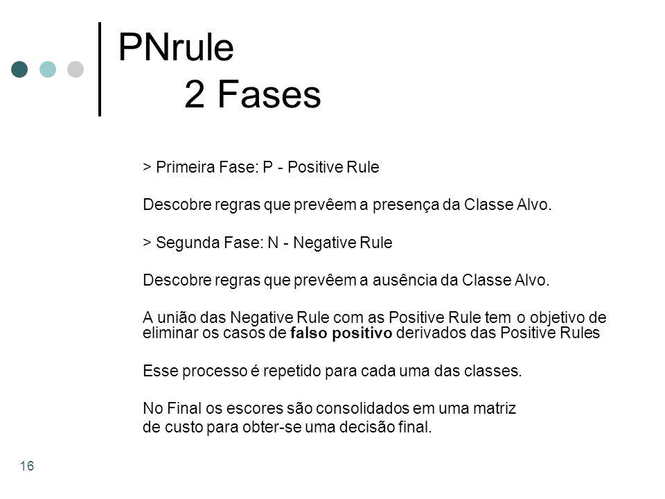 16 PNrule 2 Fases > Primeira Fase: P - Positive Rule Descobre regras que prevêem a presença da Classe Alvo. > Segunda Fase: N - Negative Rule Descobre