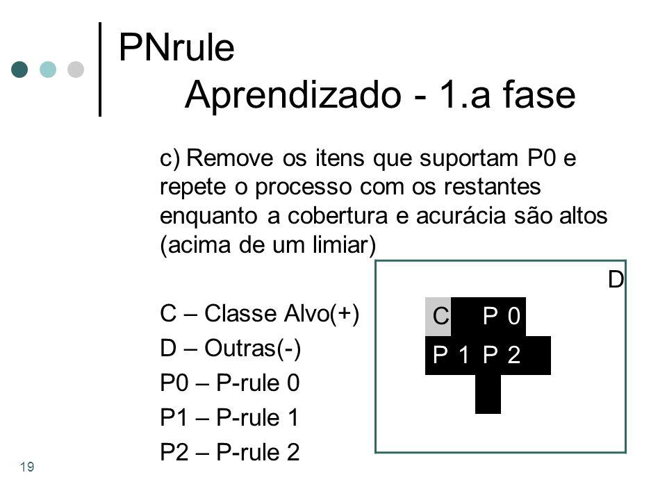 19 PNrule Aprendizado - 1.a fase c) Remove os itens que suportam P0 e repete o processo com os restantes enquanto a cobertura e acurácia são altos (ac