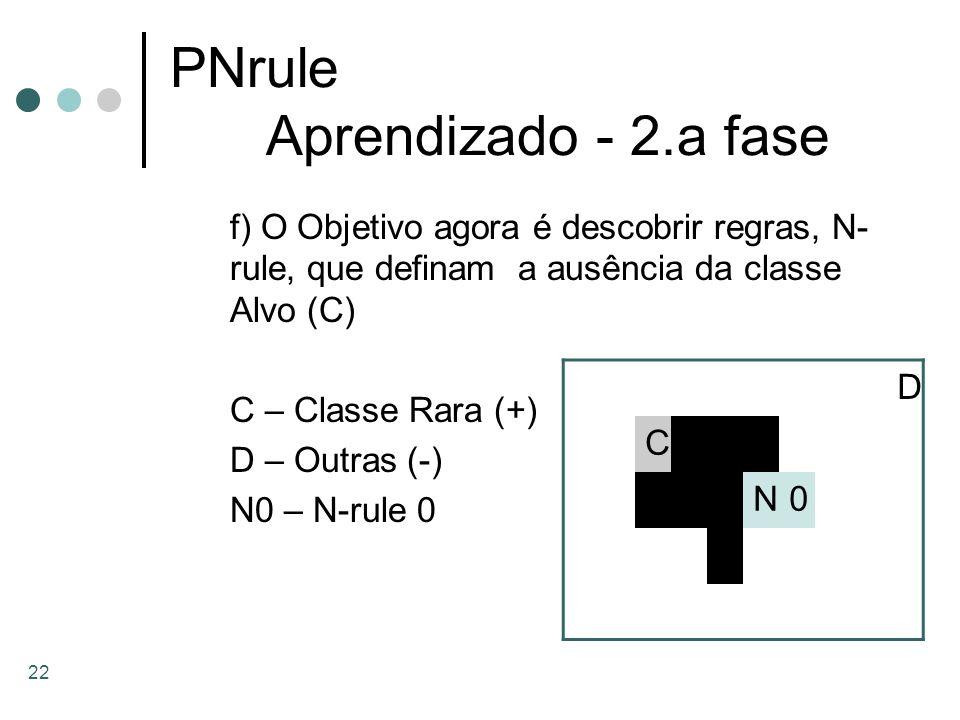 22 PNrule Aprendizado - 2.a fase f) O Objetivo agora é descobrir regras, N- rule, que definam a ausência da classe Alvo (C) C – Classe Rara (+) D – Ou