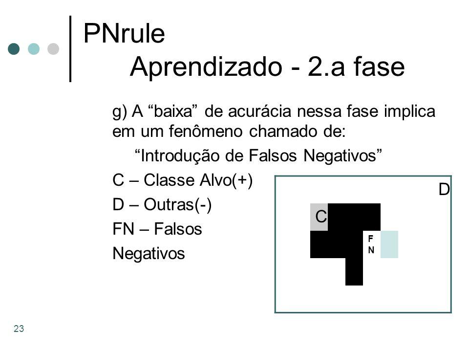 23 PNrule Aprendizado - 2.a fase g) A baixa de acurácia nessa fase implica em um fenômeno chamado de: Introdução de Falsos Negativos C – Classe Alvo(+
