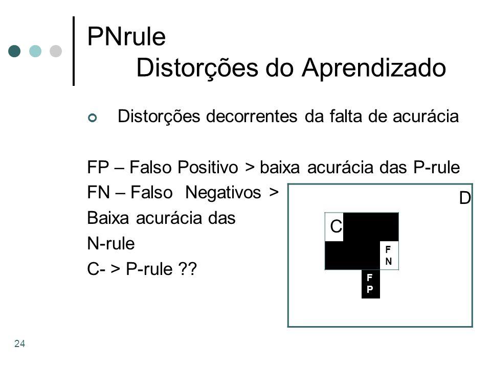 24 PNrule Distorções do Aprendizado Distorções decorrentes da falta de acurácia FP – Falso Positivo > baixa acurácia das P-rule FN – FalsoNegativos >
