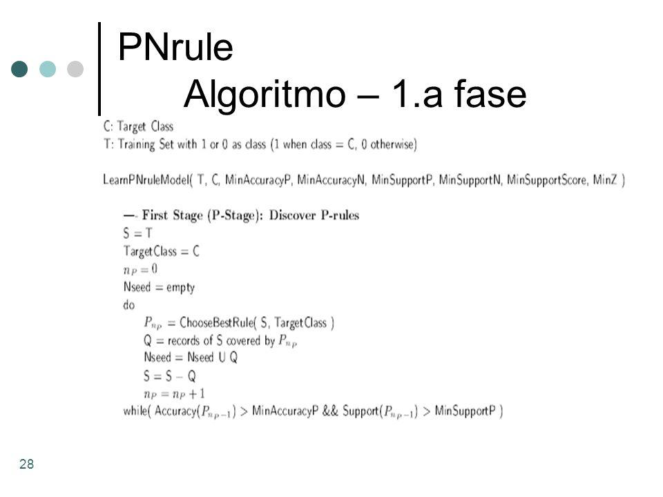 28 PNrule Algoritmo – 1.a fase