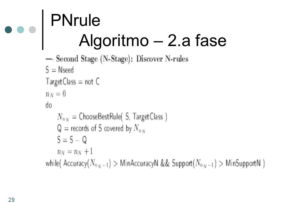 29 PNrule Algoritmo – 2.a fase