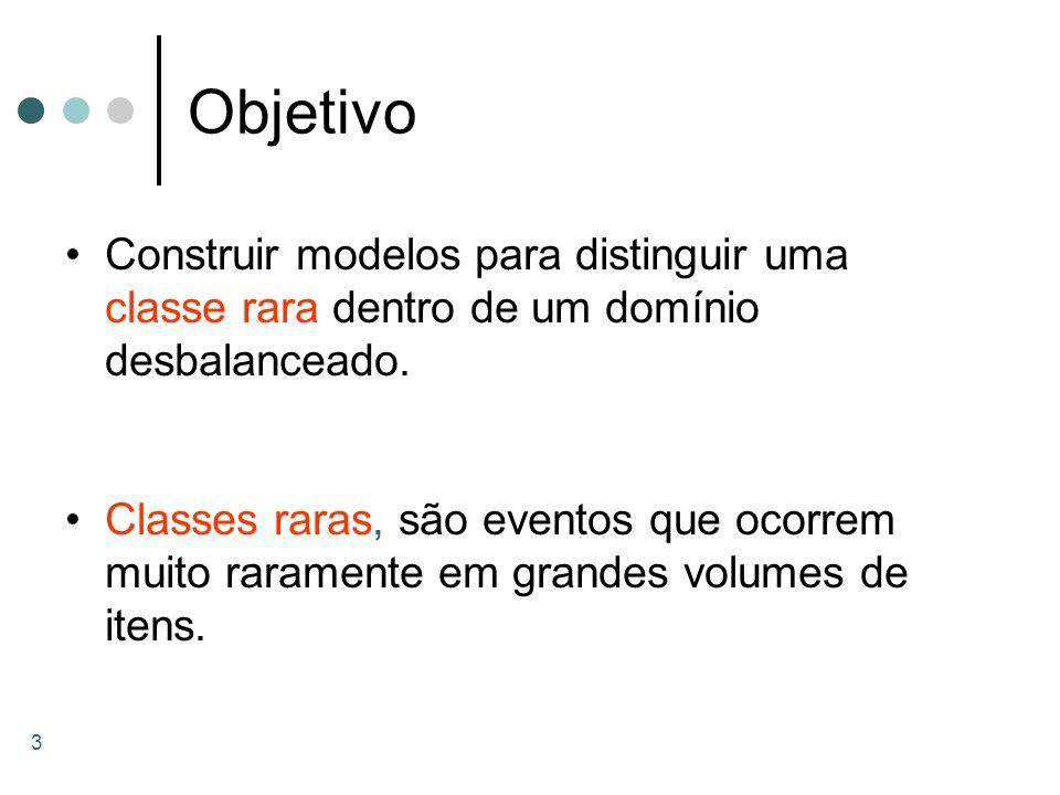 3 Objetivo Construir modelos para distinguir uma classe rara dentro de um domínio desbalanceado. Classes raras, são eventos que ocorrem muito rarament