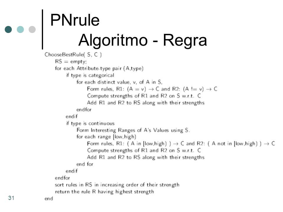 31 PNrule Algoritmo - Regra